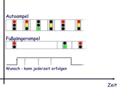 Am Drücker: COMEDISON: Bildungsserver Rheinland-Pfalz